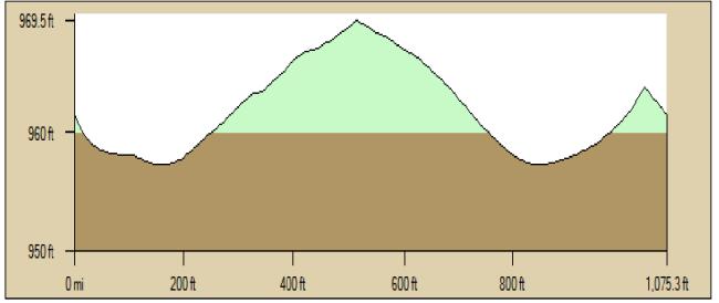 Profile Heath Cove